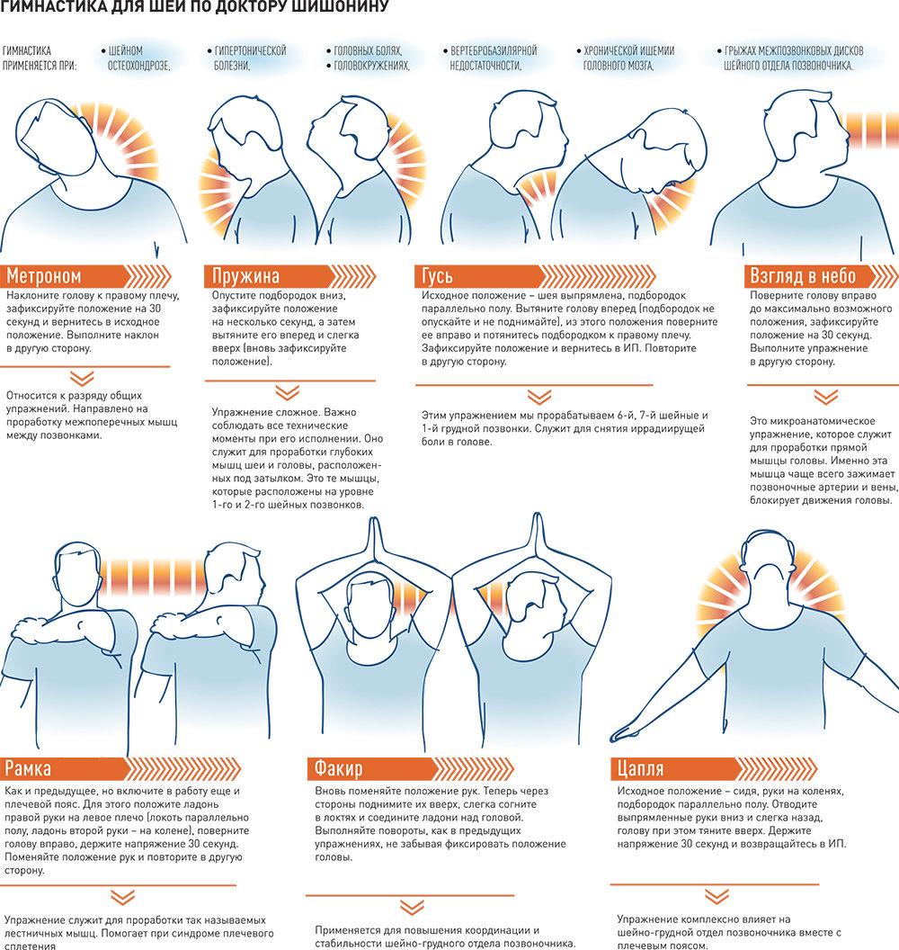 Эффективна ли гимнастика для шеи при остеохондрозе
